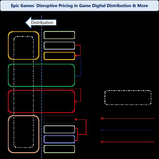 EPIC Games – Yui Nausicaa